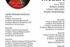 2016-10-18-24_Konkurs_wiedzy_Mozart_-_wyniki_klasowe